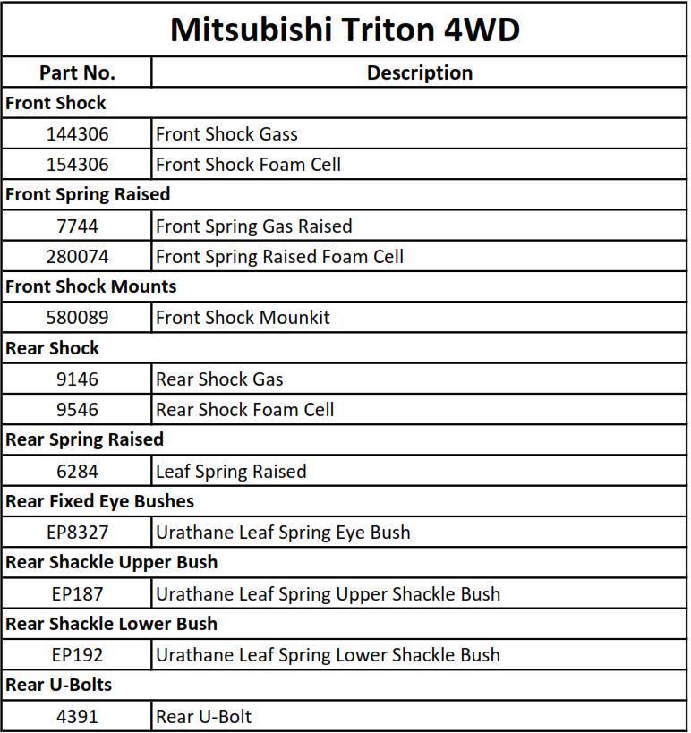 2inch-mitsubishi-triton5