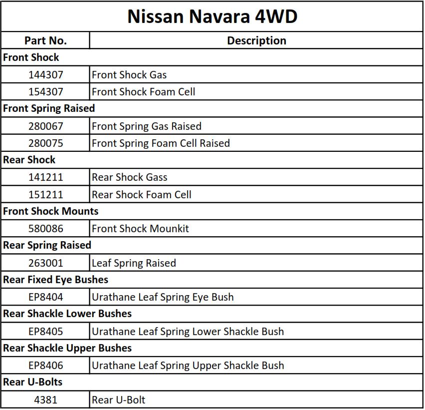 2inch-nissan-navara8